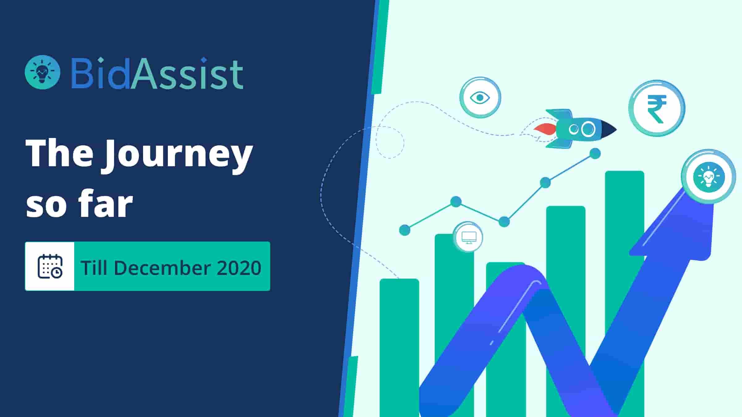 BidAssist: The Journey So Far | Till Dec 2020