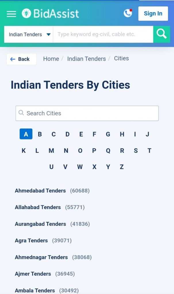 Active tenders by cities,